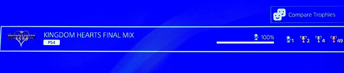 3 playthroughs2 days 15 hours and 38 minutes clockedand 1 exhausted boy is a 100% completed Kingdom Hearts 1