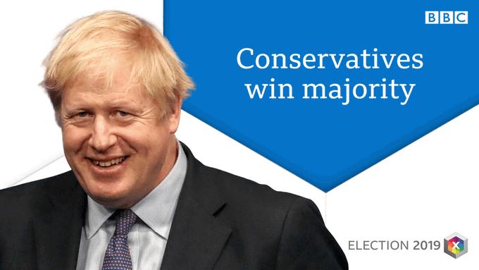 Conservatives win majority
