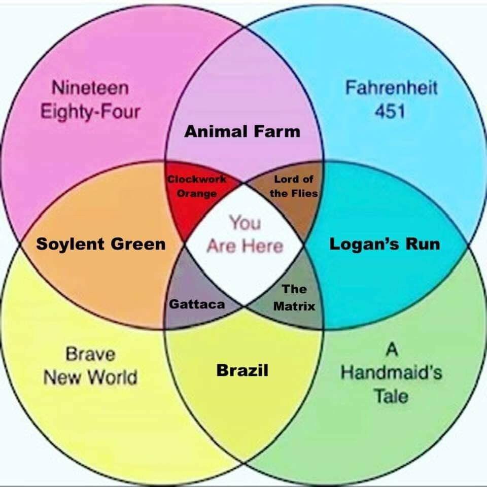 Non Political diagram