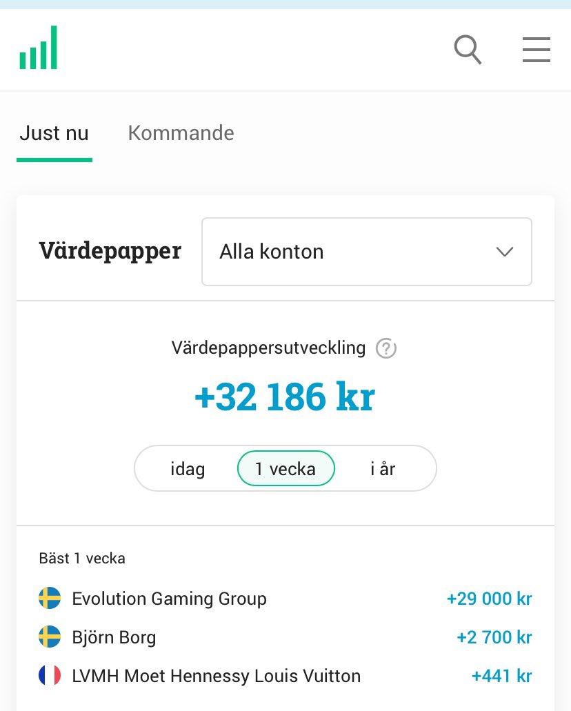 700 kr 2
