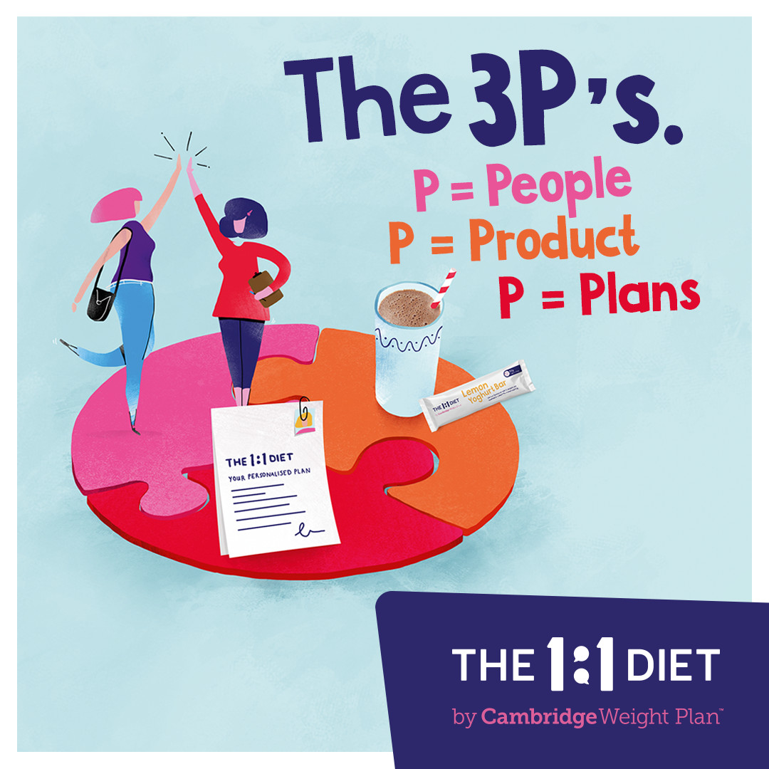 The 1:1 Diet can be personalised for anyone! Please get in contact to find out more. #One2OneDiet<br>http://pic.twitter.com/nnbUD8IT62