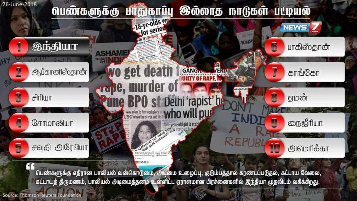 Hats off Modi Ji.!! New India is Born.!!   #RapeInIndia <br>http://pic.twitter.com/8IyNxMk7KW