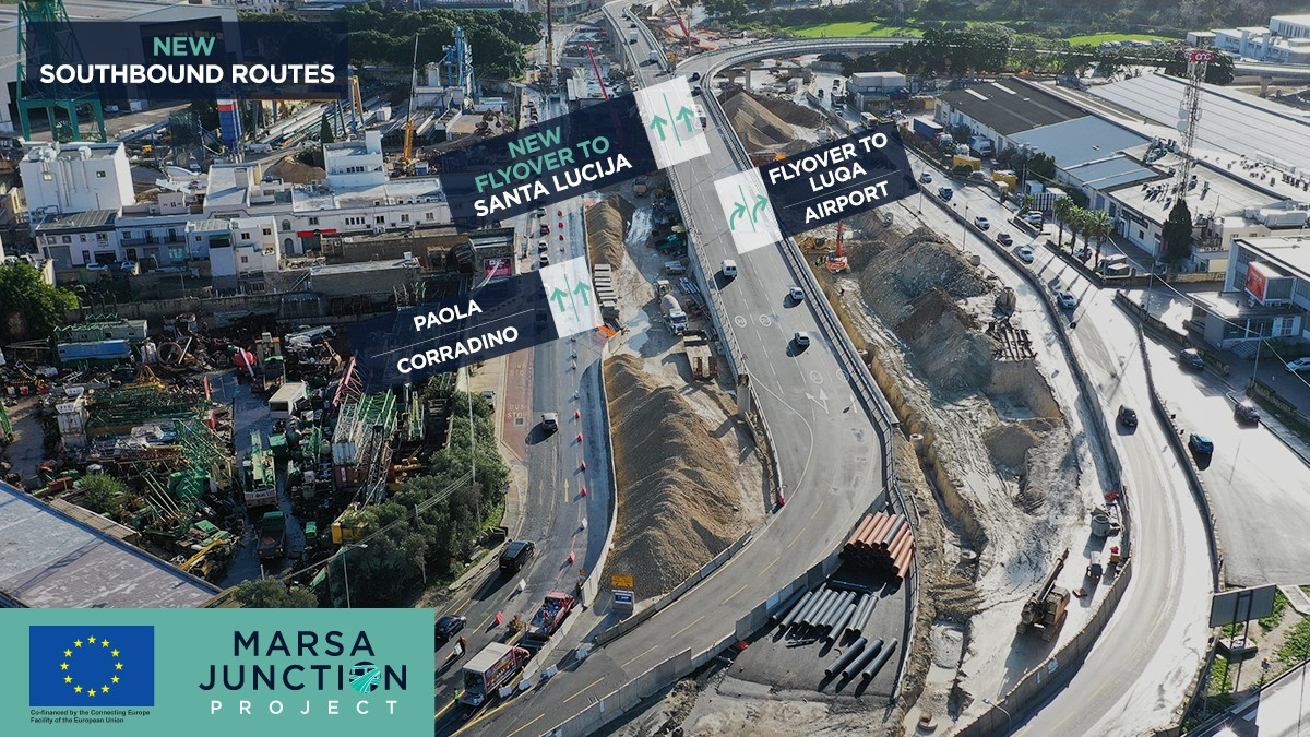⚠️ After opening 3rd #MarsaJunctionProject flyover structure, here are the new southbound routes from Aldo Moro Rd, #Marsa, to ➡️ #Cottonera, #Paola, #SantaLucija, #Luqa & @Maltairport 🛣. Choose your lane in advance. #UpgradingYourRoadNetwork #QualityInfrastructurePays