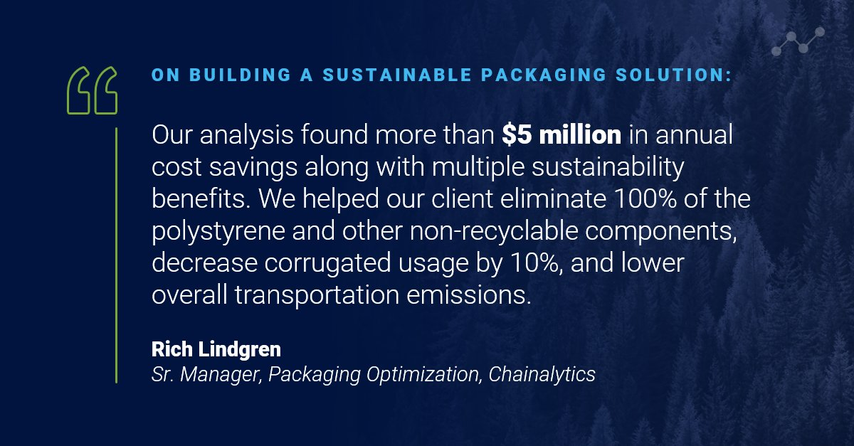 When you can save money, improve efficiency, and reduce your carbon footprint, how could you say no? Thank you to Rich Lindgren and team, for finding the best of both worlds - going green, while saving green!  ➜ http://ow.ly/p6As50xztCv #sustainablepackaging pic.twitter.com/iIoCebZoHs
