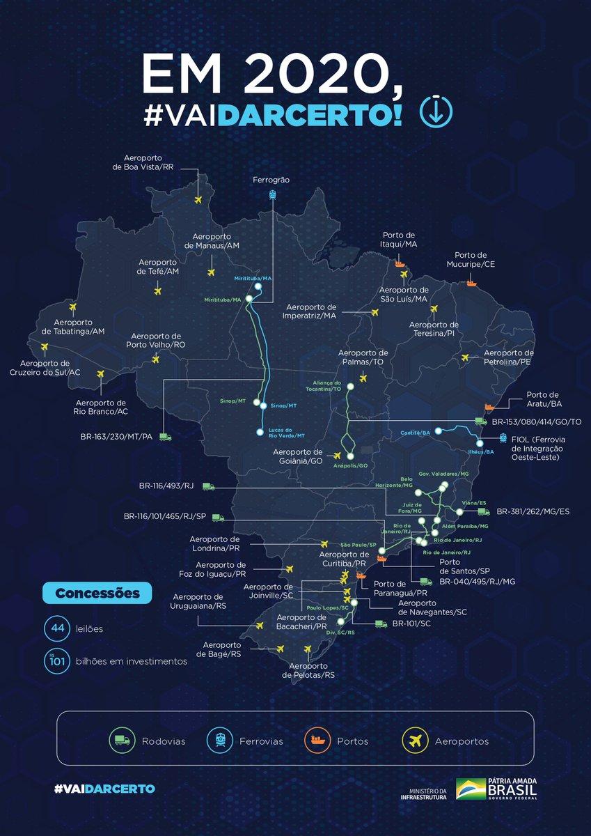 Divulgando o balanço do Gov. @JairBolsonaro para infra em 2019 com 100% do cronograma cumprido. E já apresentando 2020: 44 leilões e conclusão de mais de 50 obras públicas (média de 1 por semana). Me desculpem os pessimistas, o Brasil #VaiDarCerto+informações: @MInfraestrutura