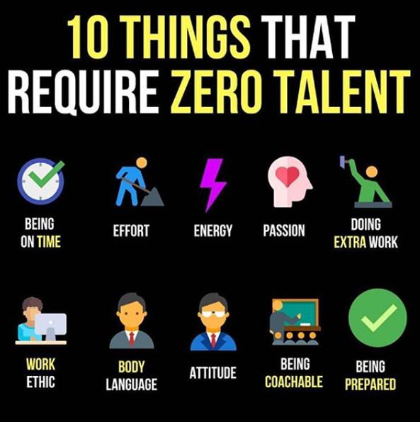 10 THINGS THAT REQUIRE ZERO TALENT#mindset #mindsetiseverything #mindsetcoach #mindsetofgreatness #mindsetofachampion #mindsetshift #mindsetmatters #mindsetspic.twitter.com/daSgfj1XEn