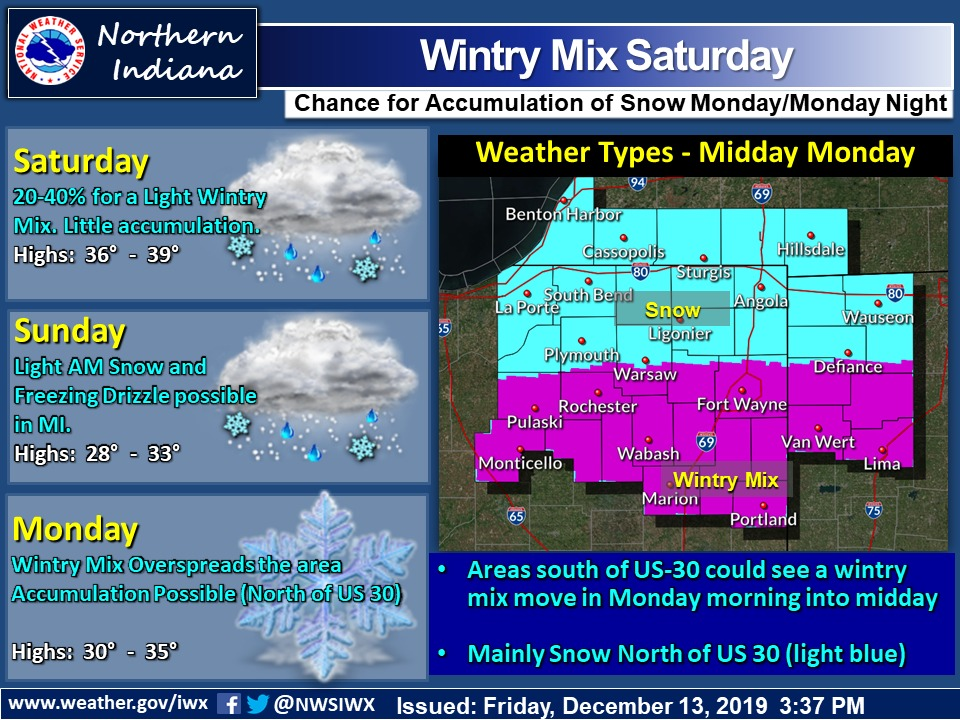 A wintry mix is possible on Sat mainly along and east of I-69 with some lake effect precip as well. More wintry weather is possible on Mon.