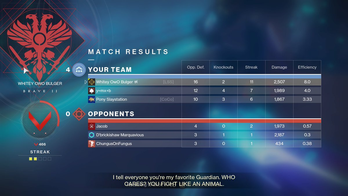 Just got two catalysts in this one match of Survival. I went buckwild this game lol. No special loadout even, just a Fission Voidwalker with an Imperative scout w/ Explosive Payload, and an Orewing's Maul grenade launcher w/ Auto-Loading Holster + Quick Access Sling. #Destiny2<br>http://pic.twitter.com/1hF3ORdYfa