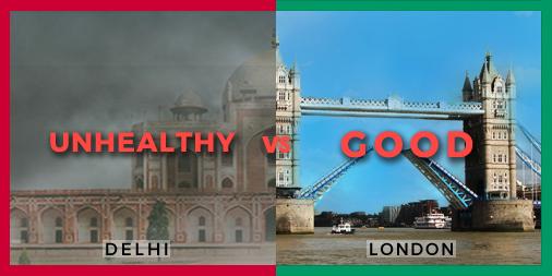 Air quality in #Delhi 💨😷 is worse than #London. PM2.5 in µg/m³: Delhi 71.74 vs 7.32 London. 6PM IST #AirPollution #KnowYourAir