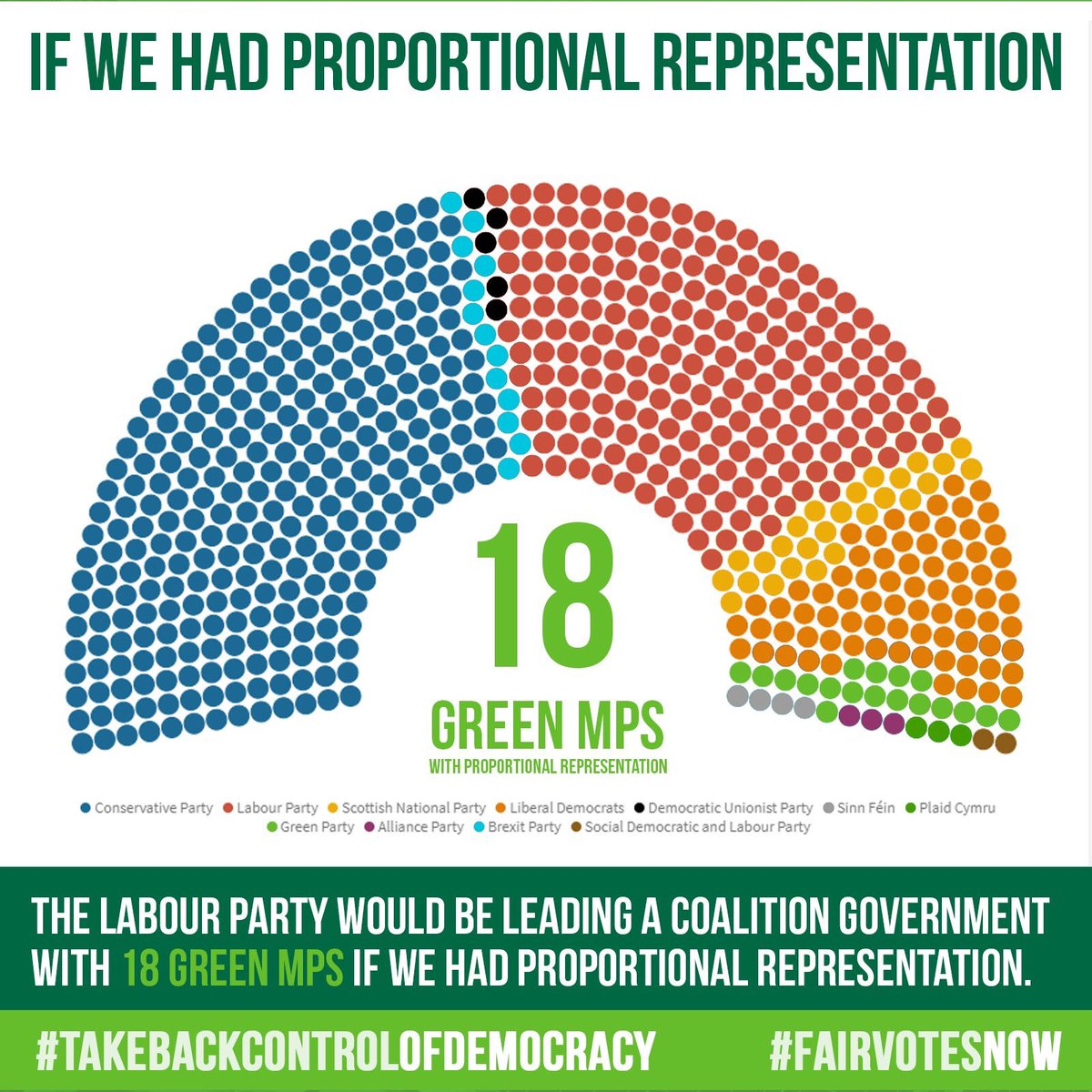@RLong_Bailey as one of your constituents I'm very much in favour of this. Please push for PR. https://t.co/734C9LraP4