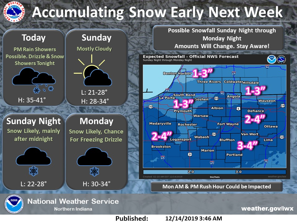 A cold front will bring low chances for rain & snow this afternoon into tonight. Mainly dry Sunday. Snow expected Sun Night - Mon Night.