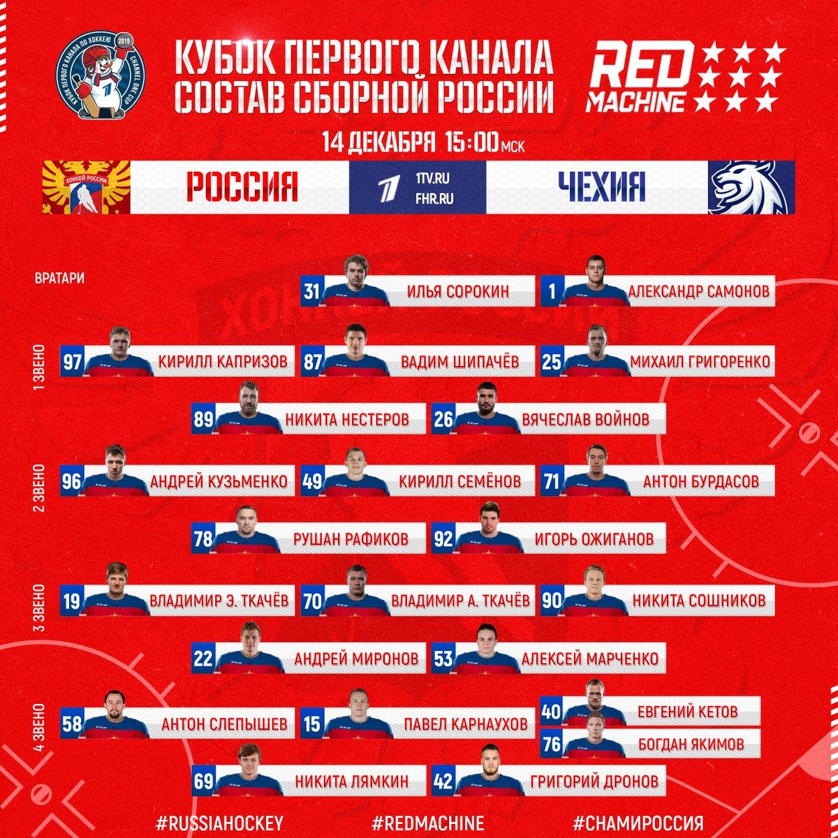 Состав сборной России на матч с Чехией