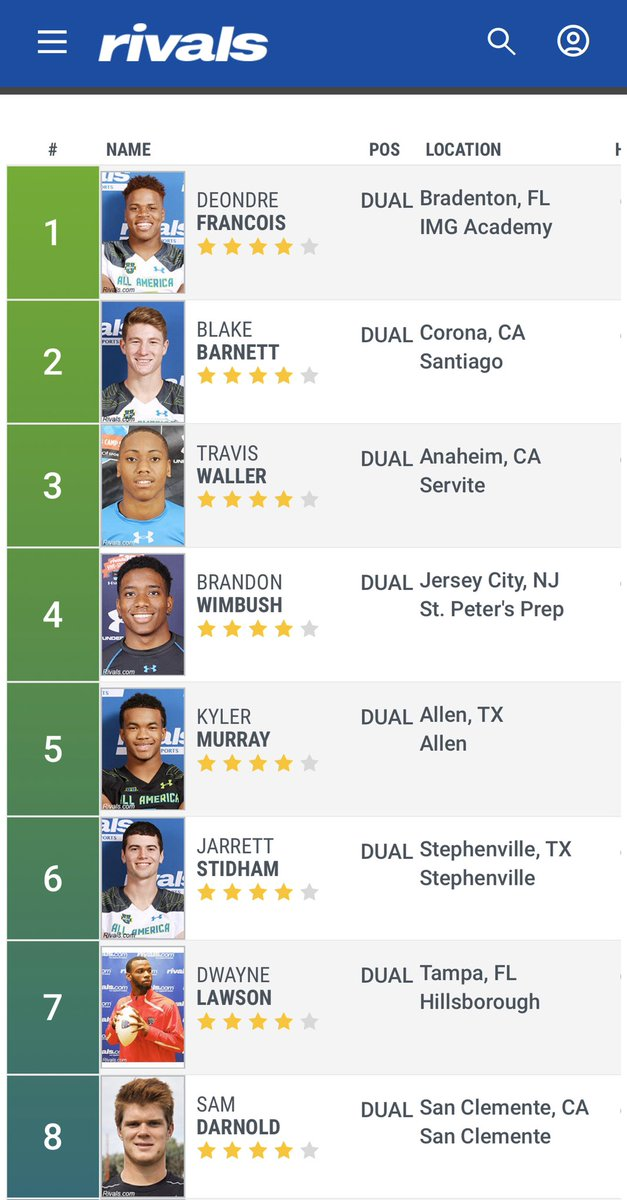In 2015, Rivals named their top dual threat QB recruits. The guy at No. 17 won the Heisman in 2016 and will likely win the NFL MVP this year. The guy at No. 24 wins the Heisman tonight.
