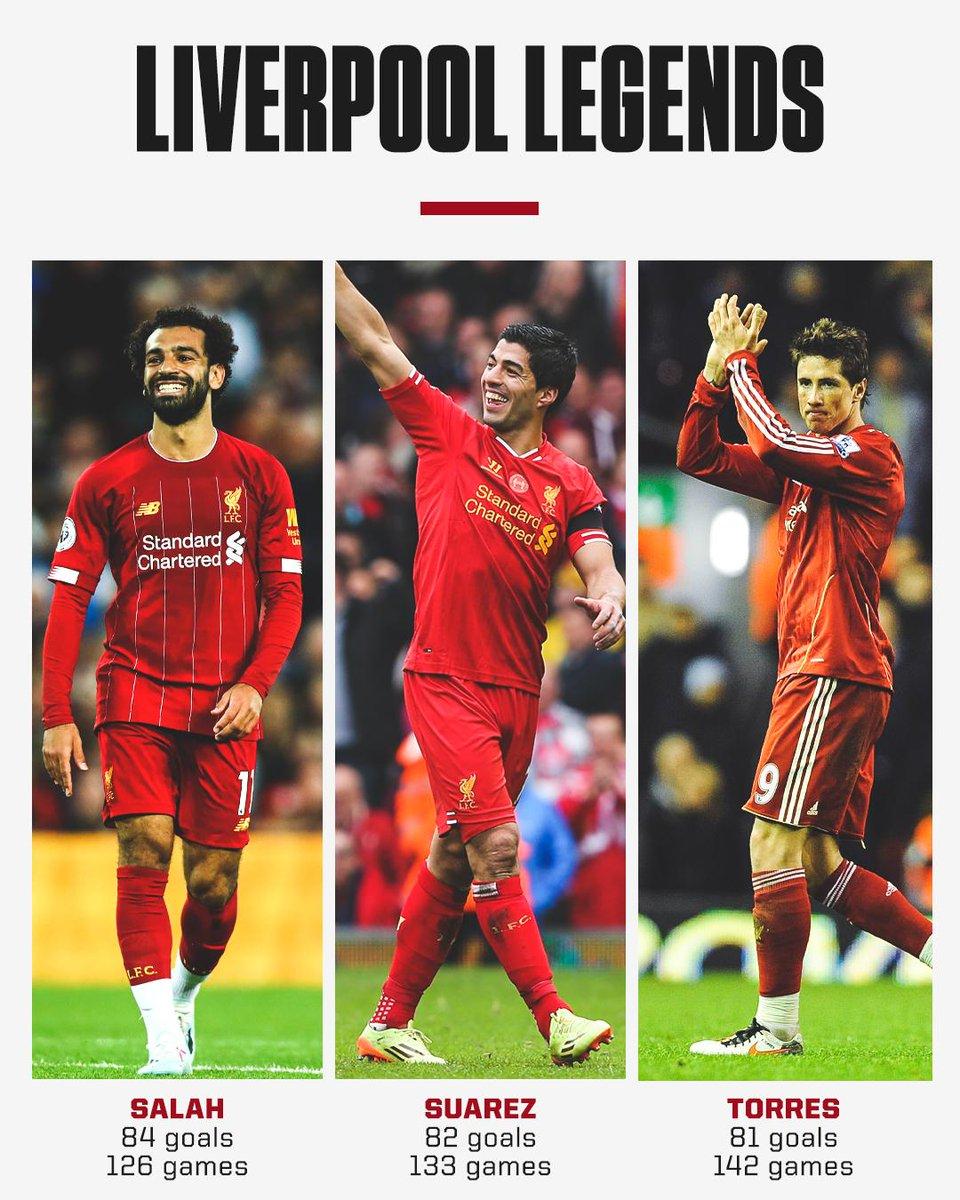 Mo Salah > Luis Suarez...And Fernando Torres