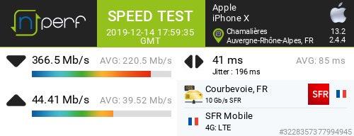 ↓366494 kb/s ↑44414 kb/s, ⇄ 42 ms / Mobile:SFR Mobile / #iPhoneX / #nPerf v2.4.4 /