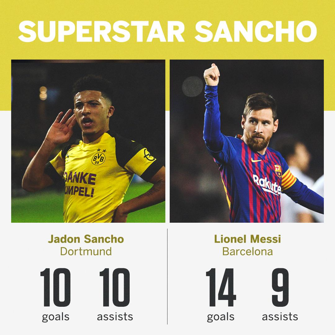 Jadon Sancho is the first player to score 10+ goals and provide 10+ assists in all comps this season. Messi is not far behind ⭐️