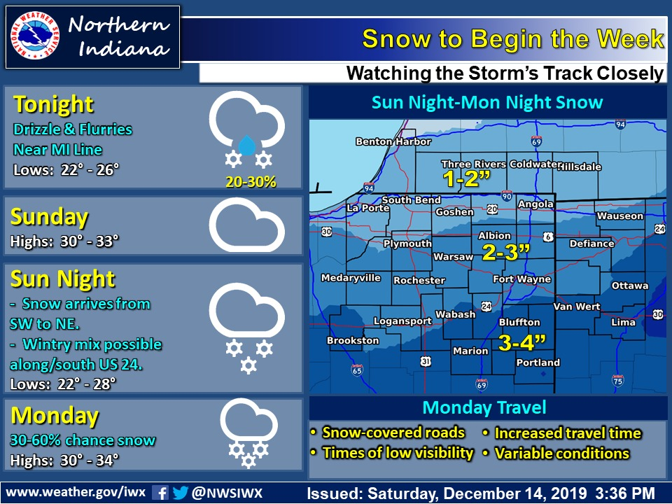 Tonight: Times of flurries & freezing drizzle N of I-80. Sun night: Snow arrives. Wintry mix possible along/south US 24. #inwx #ohwx #miwx