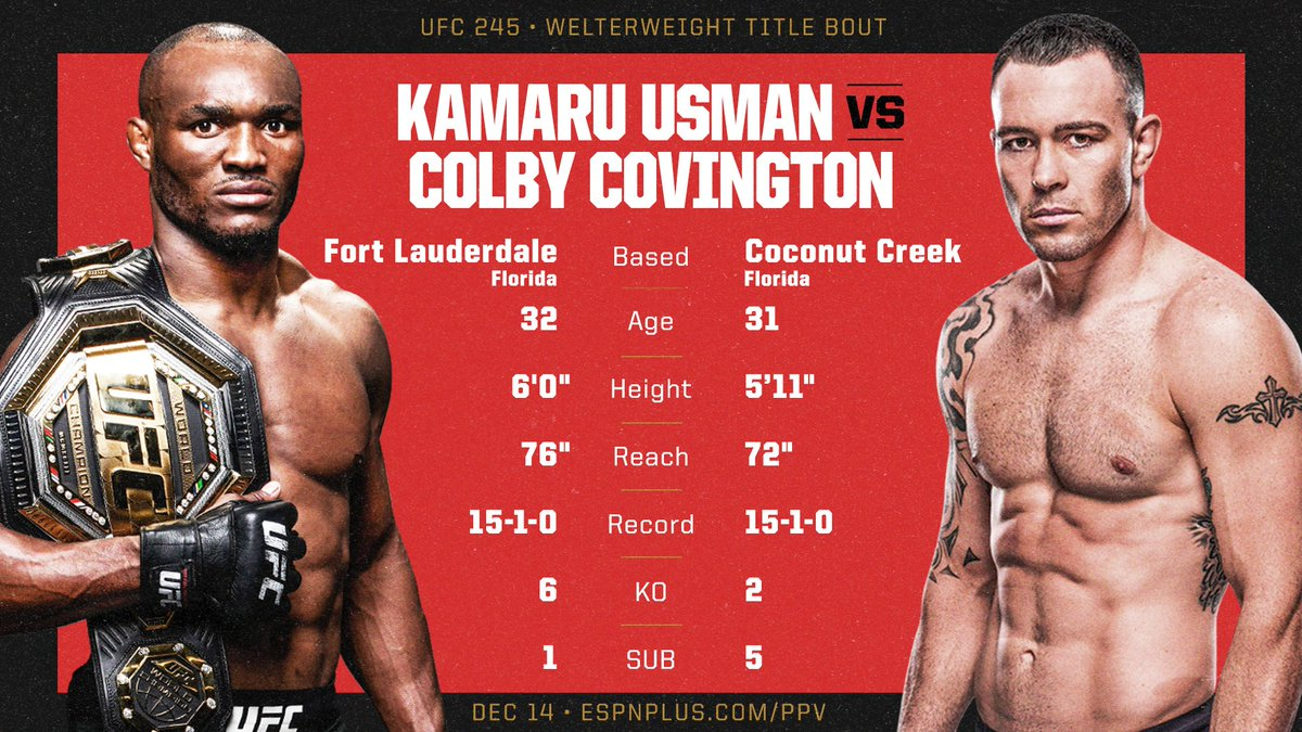 There's bad blood in the #UFC245 main event and only one way to settle it 👊  Stream now on ESPN+ ➡️ http://ES.PN/UFC245TW