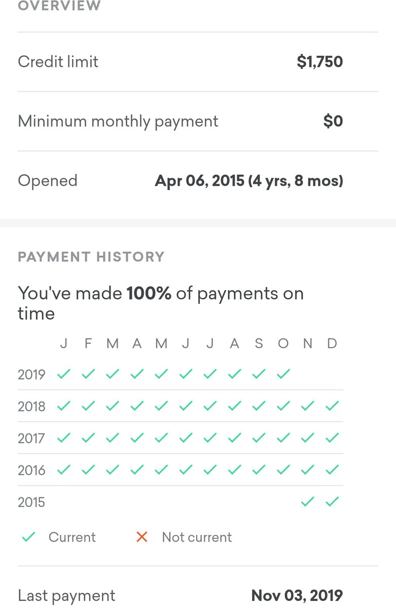 Defaulted on two cards 10 years ago. Started Credit Karma in 2014 and got a $300 Credit One card April 2015 (sucks, I don't recommend it). It did actually take a couple years before I breached 700, and then 750.  What secured card did you go with?pic.twitter.com/Mwq1lF8fuA
