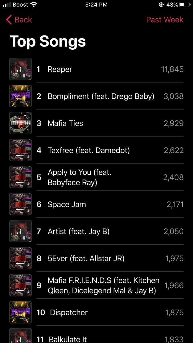 Y'all got my shit goin up keep streaming #Reaper and all my musik all my shit Heat 🔥🔥🔥🔥 #RGSMAFIA ☔️🐐