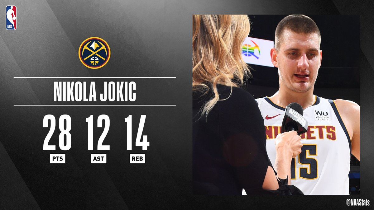Nikola Jokic posts his 4th triple-double of the season, leading the @nuggets to victory and earning him #SAPStatLineOfTheNight!