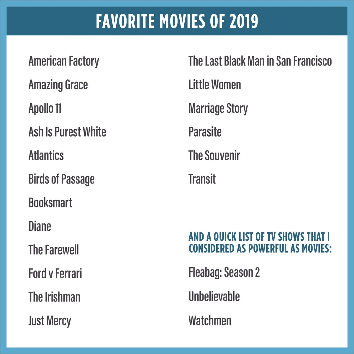 Next up are my favorite movies and TV shows of 2019. Of course, there's also American Factory, a film from our own production company, Higher Ground, that was recently shortlisted for an Oscar. Here's the full list:
