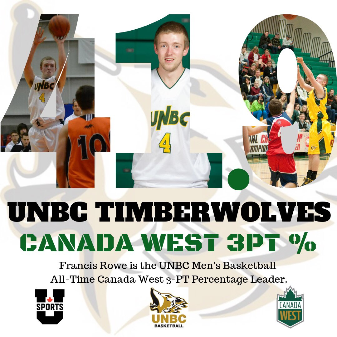 The @UNBCATHLETICS Canada West All-Time 3-PT Percentage leader with 41.9% is @francisrowe. @sajegosalBC7 is the highest active Timberwolf with 41.3%.  #unbc #unbctimberwolves #unbcbasketball  #princegeorge #canadawest #usports #alltimetimberwolves #gotwolves #runasonepic.twitter.com/XNrl4tdxvu