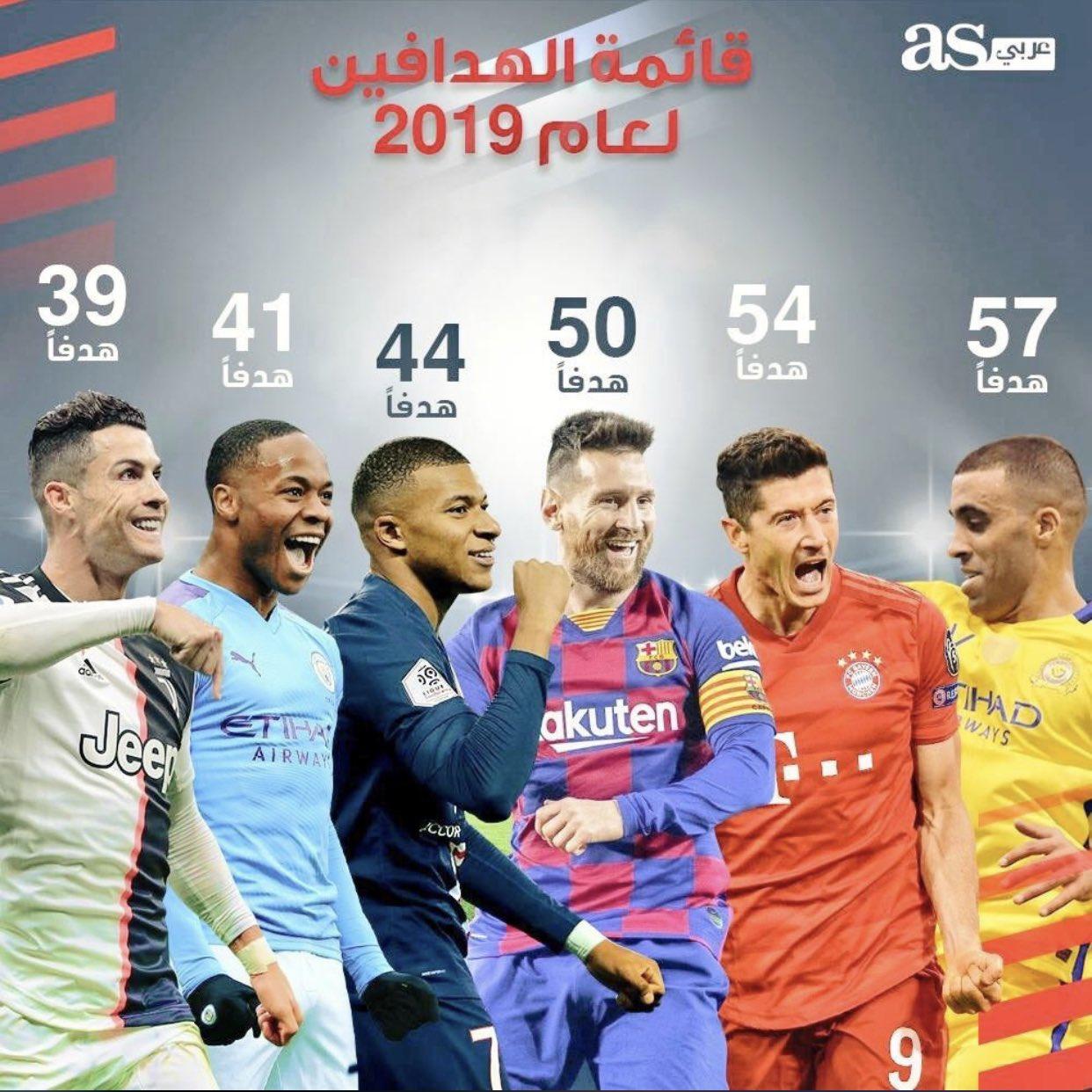 العالمي عبد الرزاق حمدالله هداف العالم وافضل لاعب عربي 2019
