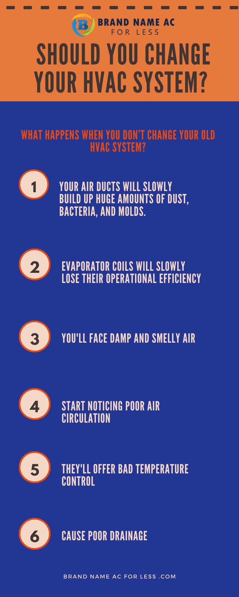 Should you change your HVAC system