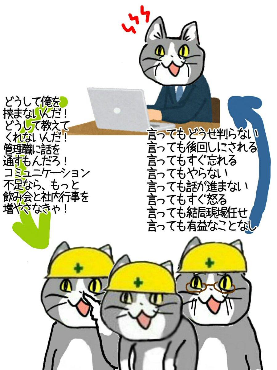 コミュニケーションの負の連鎖 現場猫 電話猫 https//t.co