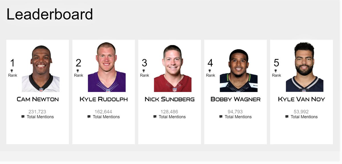 Let's get Philly on the leaderboard #FlyEaglesFly 🦅 RT RT RT every tweet you see with #WPMOYChallenge + JENKINS! We need 50,000 retweets, so lets show the 🌎 how LOUD & PROUD Philly is! VoteJENKINS.com RT & click link to WIN TIX to #NYGvsPHI goexp.it/now/P9Zm5M