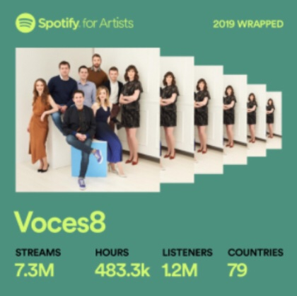 Thanks to all our @Spotify listeners for a great year! #2019ArtistWrapped    https:// open.spotify.com/wrapped/artist s2019/c7ba33ec99223bd23c4feb7852e9d01f3974dc8b  … <br>http://pic.twitter.com/VJvDQgCOSF