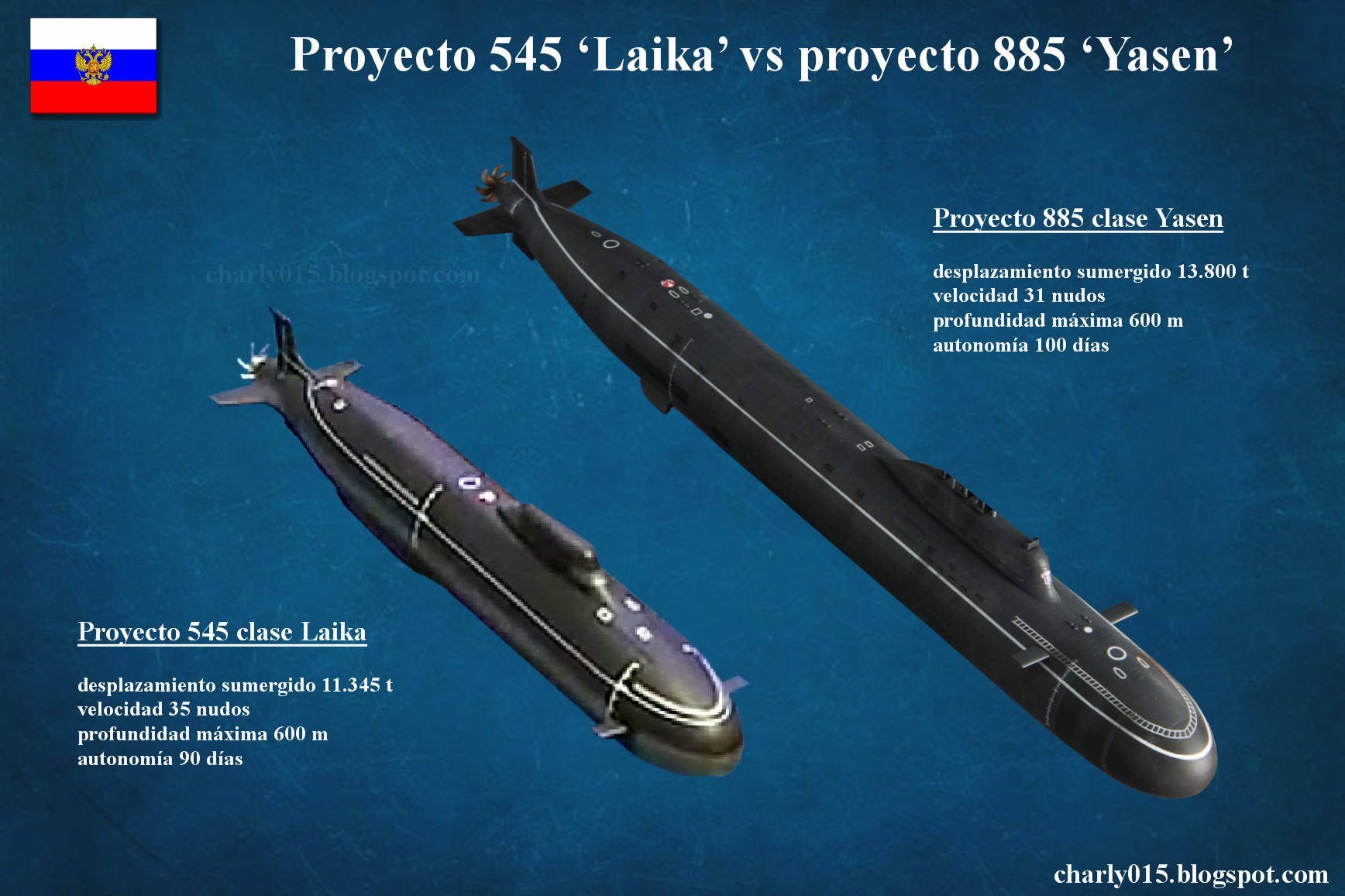 5th gen Husky-class nuclear submarine - Page 6 EM3-iVmX0AAPkbL