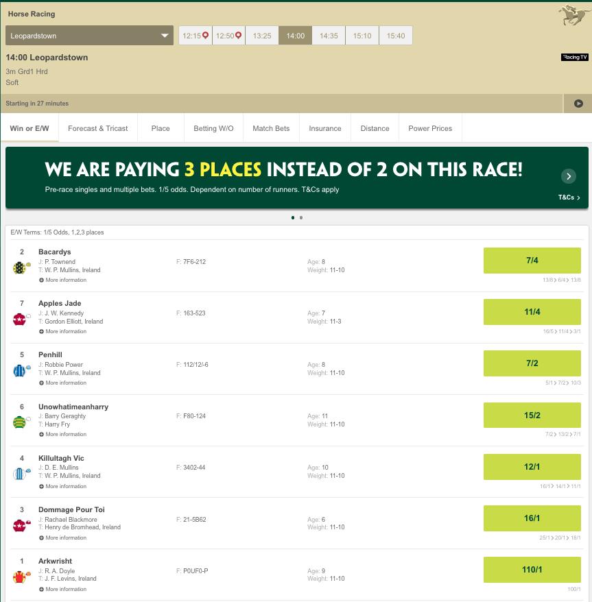28 1 each way betting england vs ireland betting tips