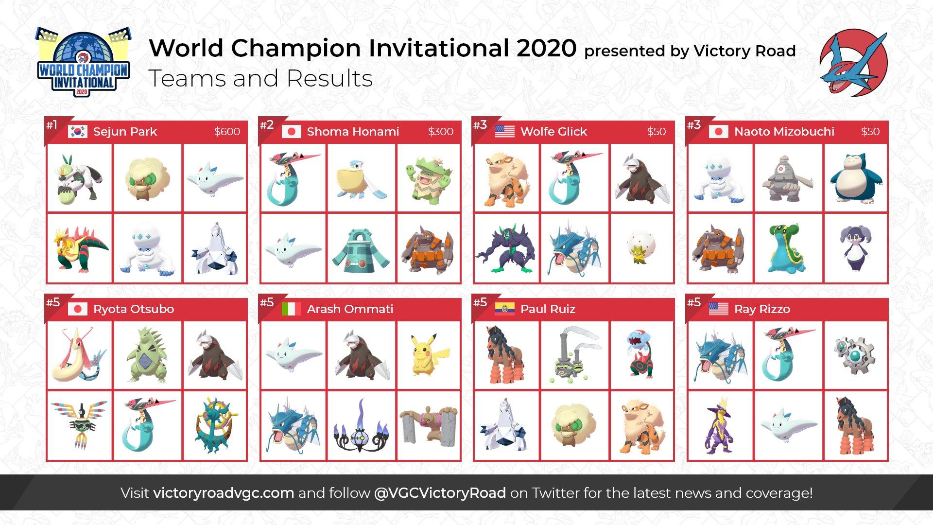 Pokemon World Champion Invitational