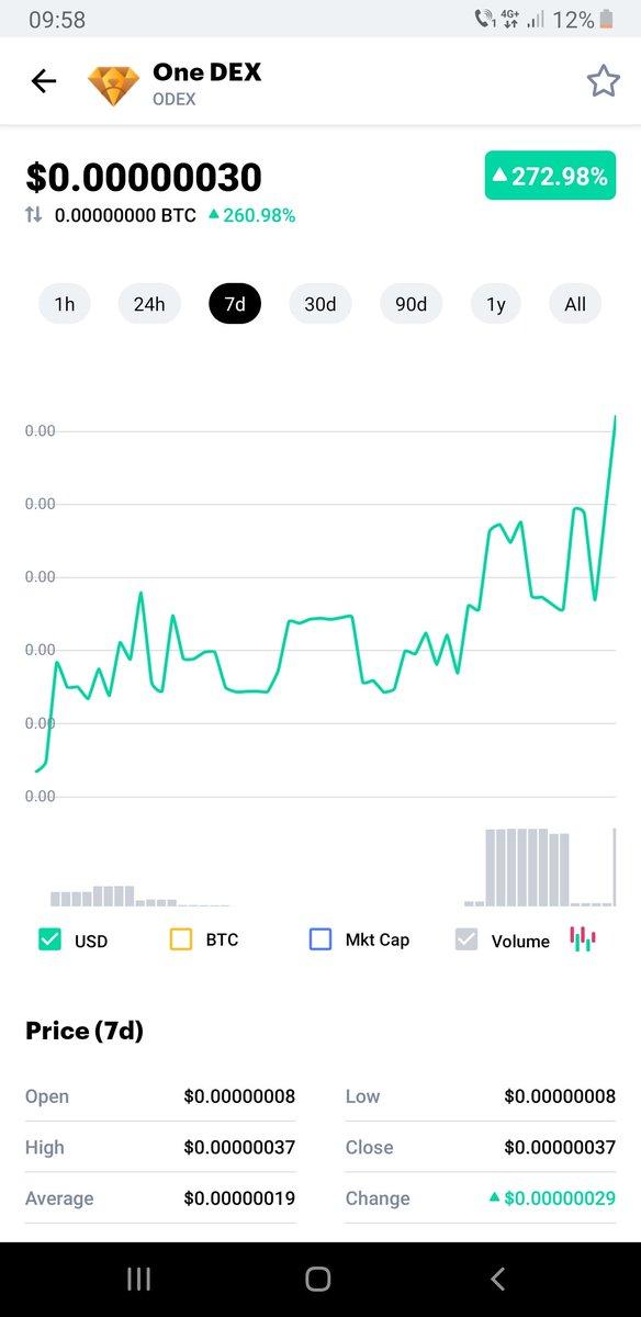 cât să obțin 1 bitcoin 2020