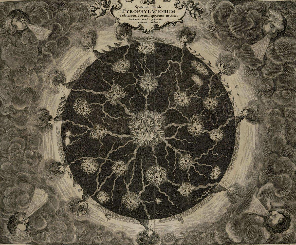 Athanasius Kircher; «Mundus Subterraneus»
