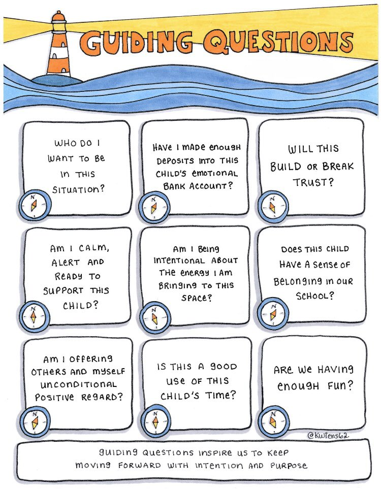 Questions to be intentional about your work and interactions via @kwiens62 #edchat #sketchnote #SEL #teaching https://t.co/Oj6HceKIi5
