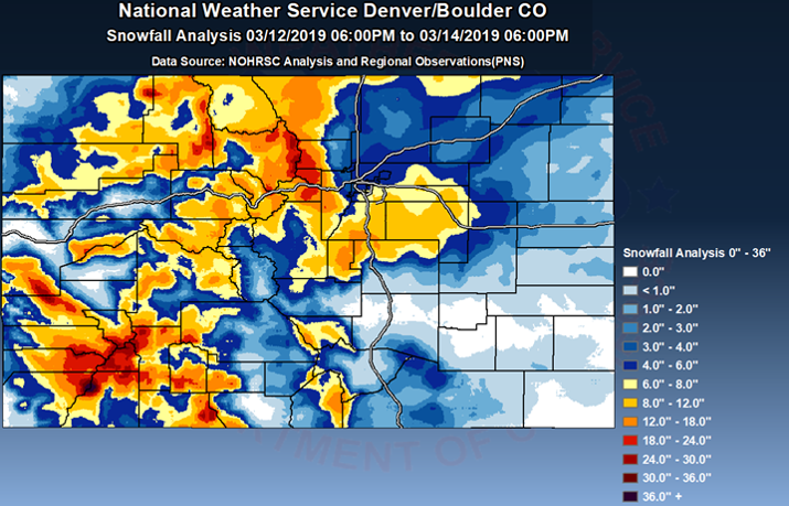 """#3 on the list of Colorado's top weather events of the decade is the March 13, 2019 """"Bomb Cyclone"""". CO Springs airport observed an all-time record wind gust of 96 mph and the storm set Colorado's all-time low pressure record of 970.4 mb in Lamar. #COwx #CODecadeStorms2010s"""