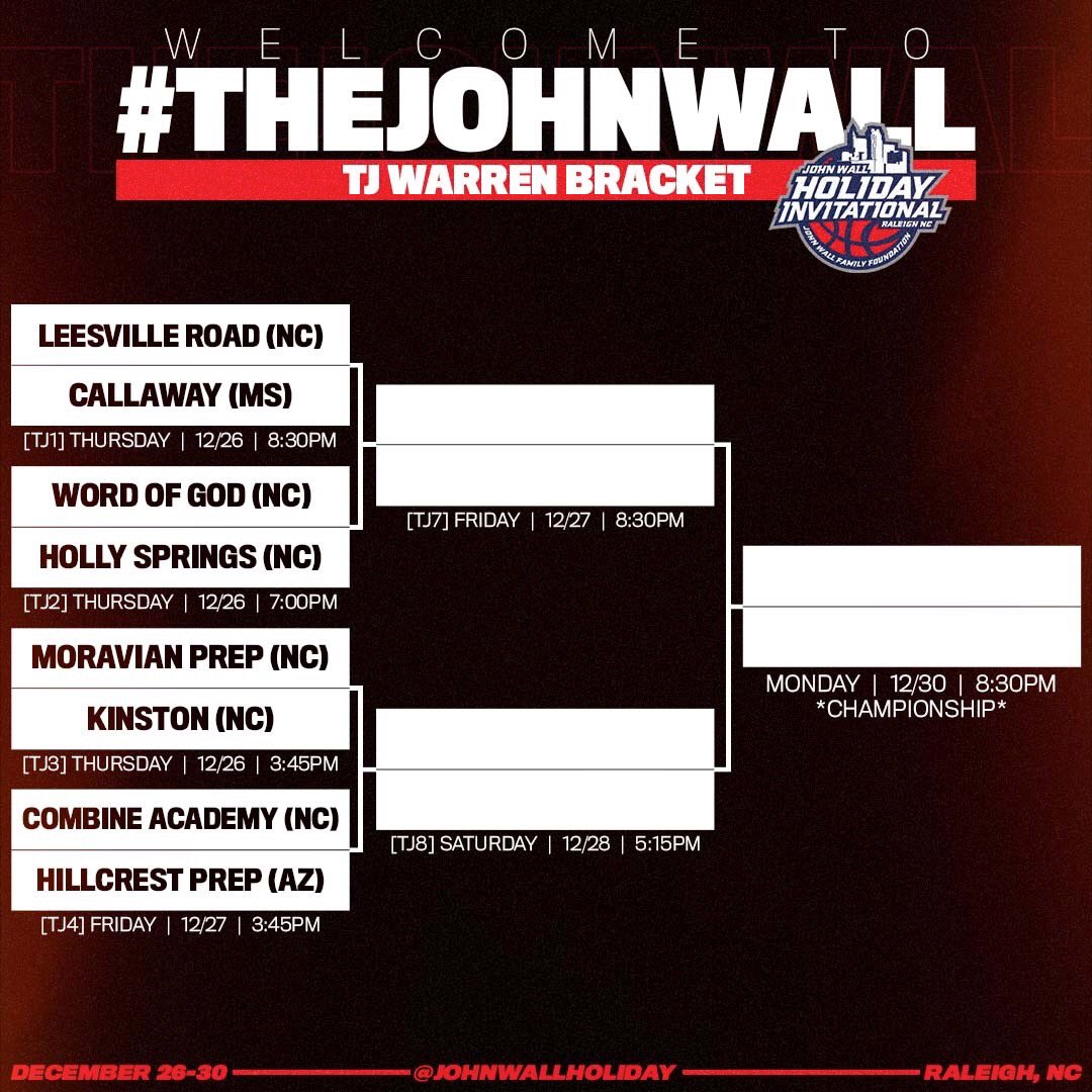 john wall invitational 2020