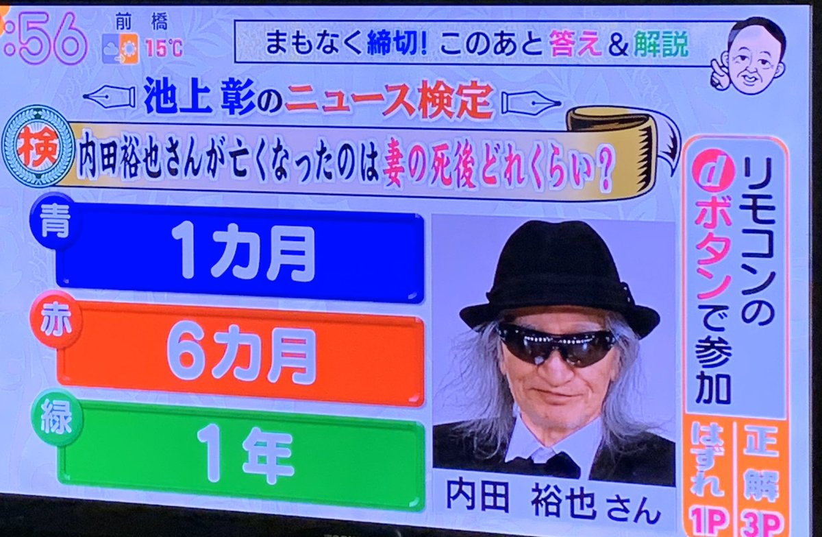 池上彰のニュース検定
