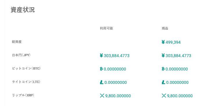 とうとう仮想通貨買ってしまったリップル約20万円!放置するわ