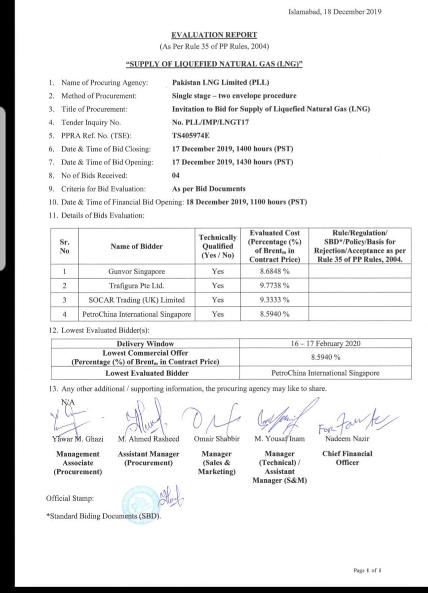 Pakistan Lng On Twitter The Final Evaluation Report For Pll S Latest Tender Pll Imp Lngt17 Congratulations To Petrochina International Singapore For Having The Lowest Evaluated Bid Https T Co I2wxkijfh4