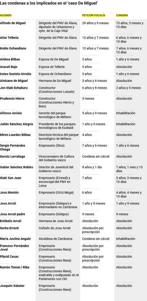 LA PELOTA VASCA - Página 8 EMEcA-wWsAE30RX?format=jpg&name=large
