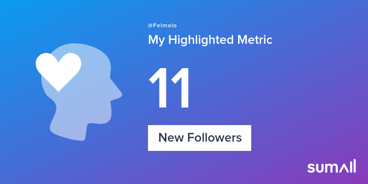 My week on Twitter 🎉: 2 Mentions, 11 New Followers. See yours with sumall.com/performancetwe…