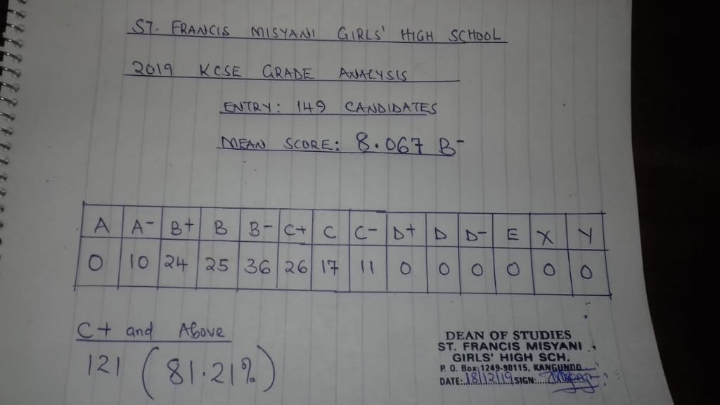 St Francis Misyani Girls High School 2019 KCSE results.