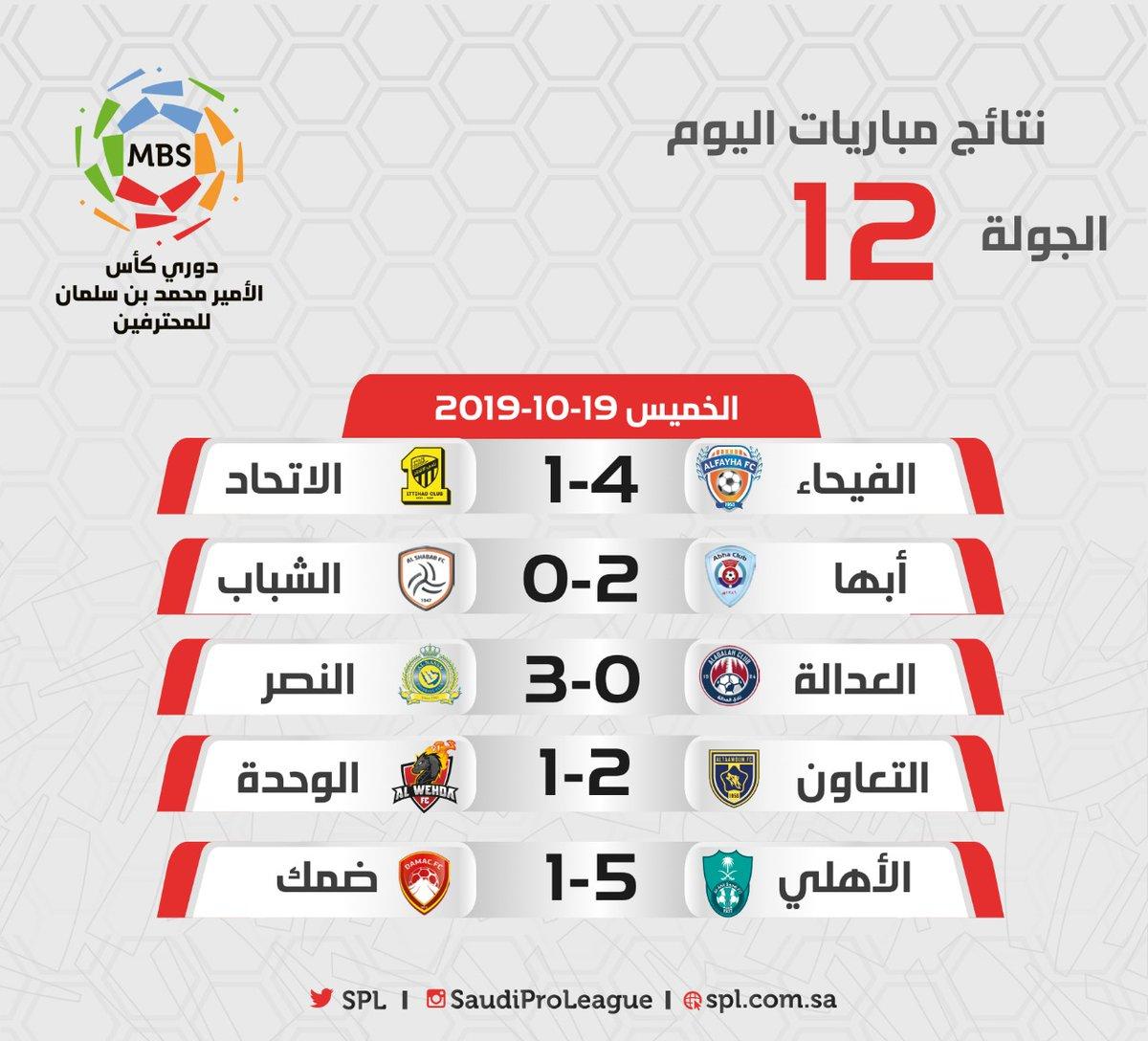 الدوري السعودي للمحترفين On Twitter 5 مباريات 19