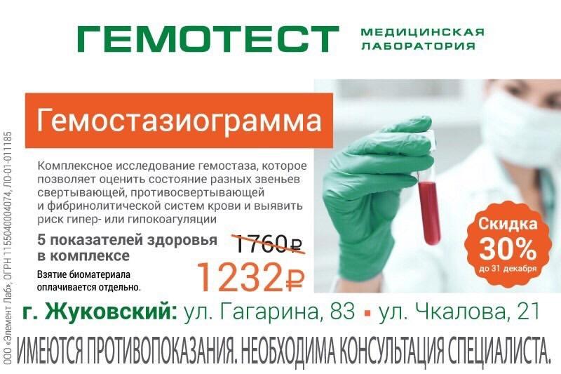 Анализы кровь жуковский цистите вильпрафен дозировка при