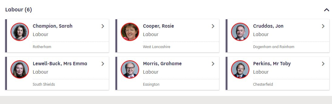 Six Labour MPs defied a 3 line whip to vote for the WAB. There were no Tory rebels at all.