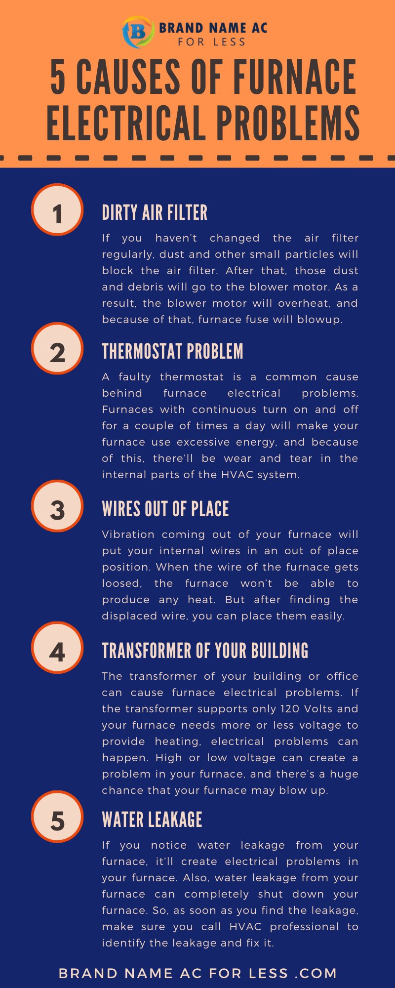 5 Causes of Furnace Electrical Problems [Infographic]